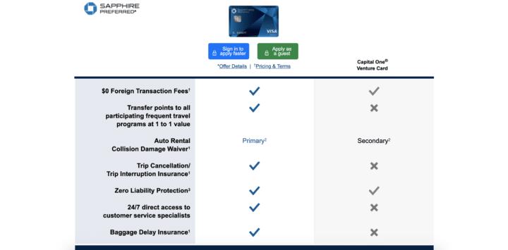 chase sapphire preferred rental car insurance